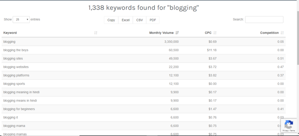 LSI keywords free keyword research