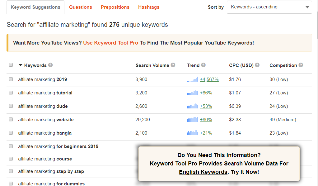 keyword research with keyword tool